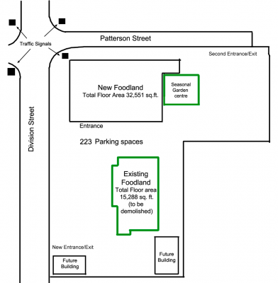 Simplified Site Plan - Sobeys