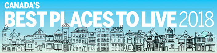 Best places to live Banner