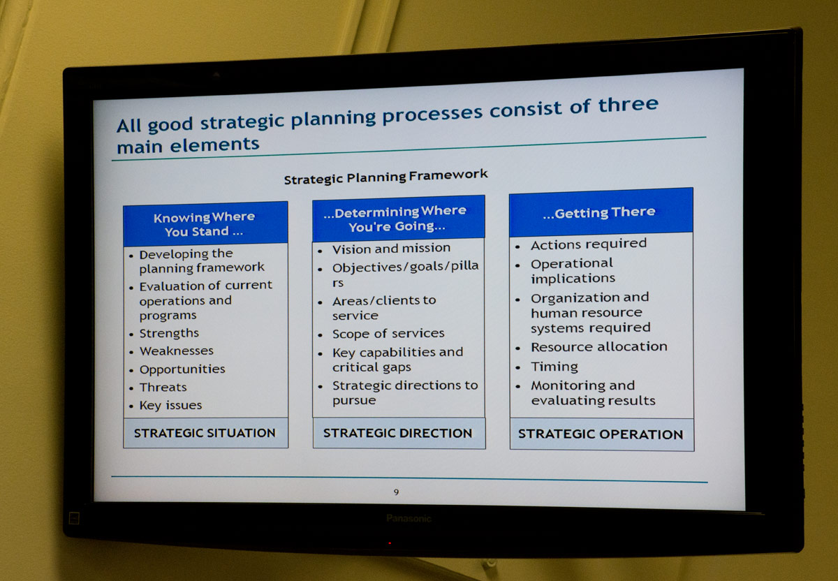 Council Strategic Planning session 2019