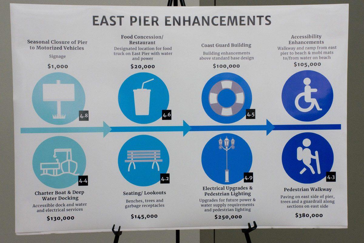 East Pier Enhancements