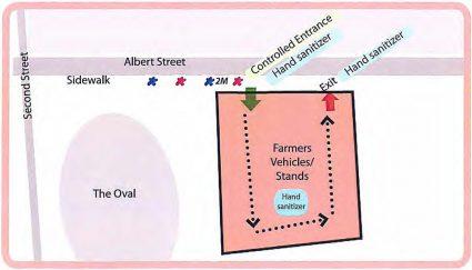 Cobourg Farmers Market site plan