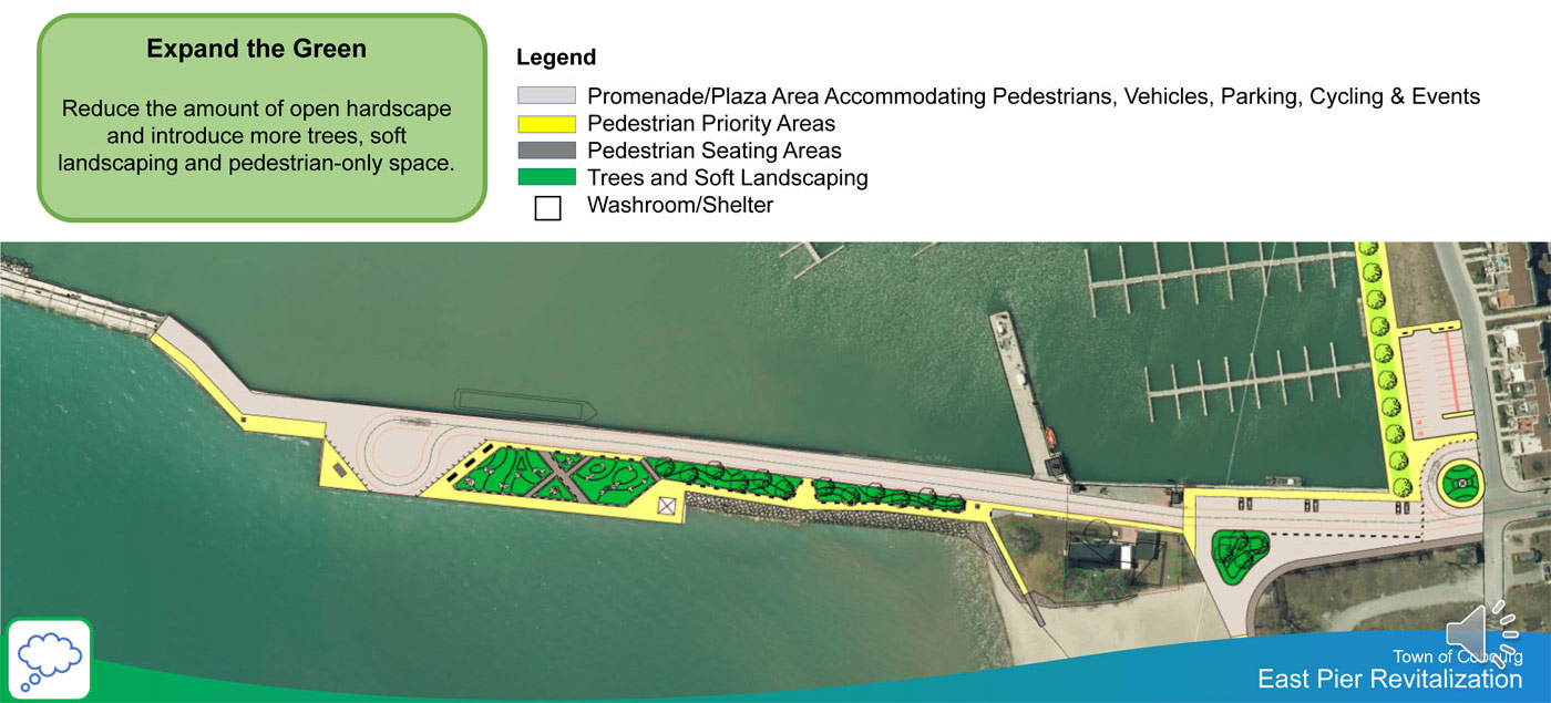 East Pier Presentation – Expand the Green