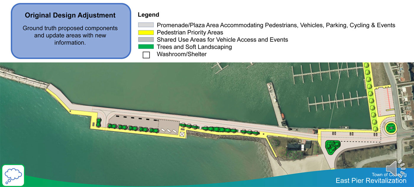 East Pier Presentation – original