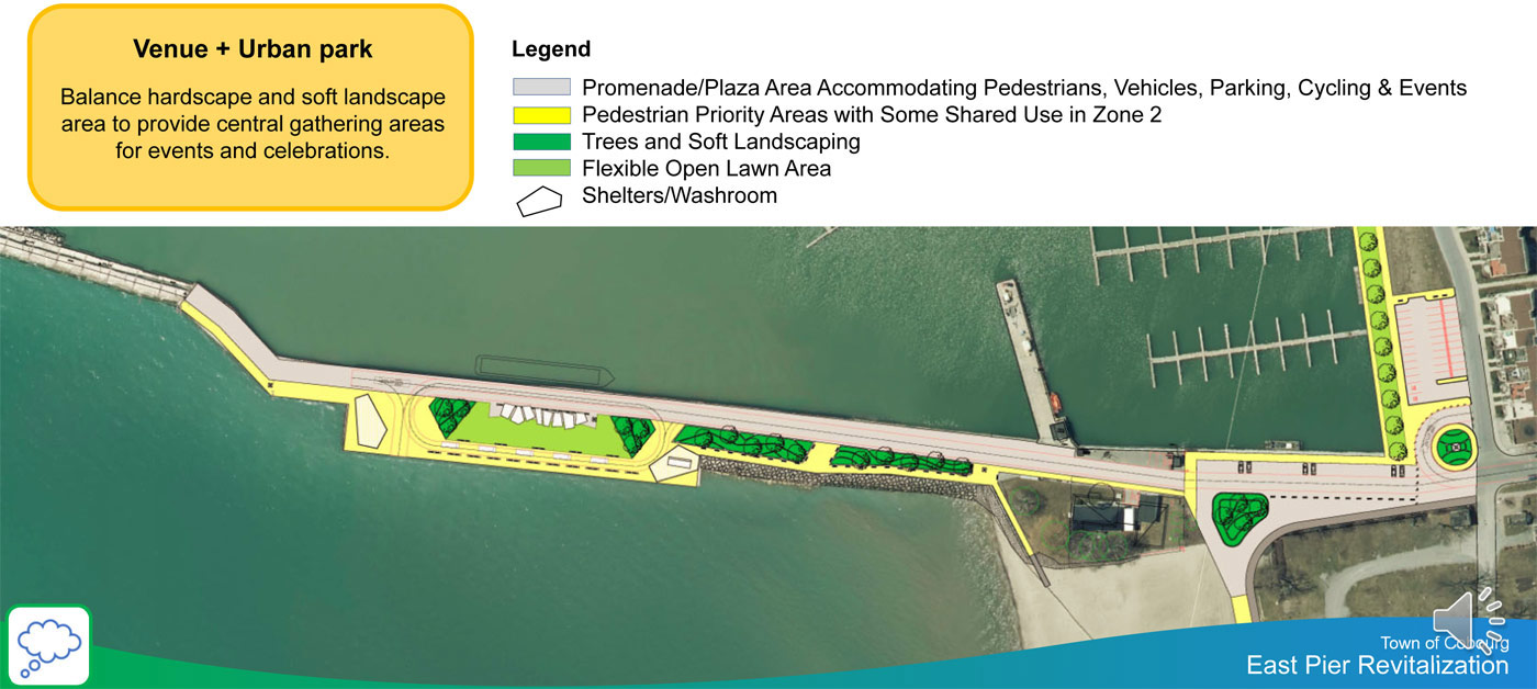 East Pier Presentation - Venue - Urban Park
