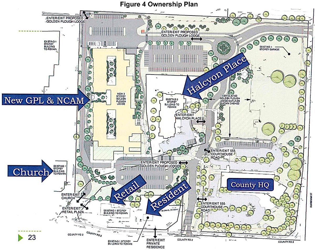 GPL Ownership Plan